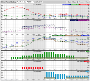 Hourly Weather Forecast for 39.75N 104.99W (Elev. 5207 ft) 2020-09-04 08-29-34.png